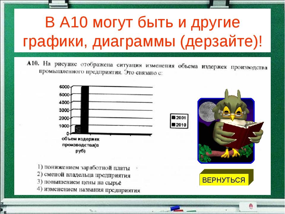 В А10 могут быть и другие графики, диаграммы (дерзайте)! ВЕРНУТЬСЯ