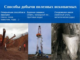 Способы добычи полезных ископаемых Открытым способом в карьерах (песок, глин