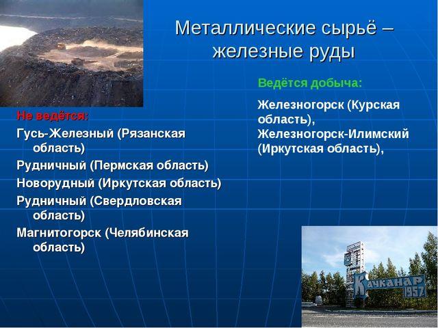 Металлические сырьё – железные руды Не ведётся: Гусь-Железный (Рязанская обла...