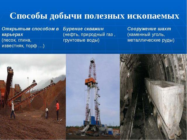 Способы добычи полезных ископаемых Открытым способом в карьерах (песок, глин...