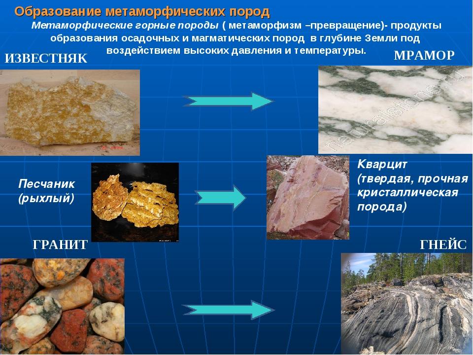 Образование метаморфических пород Метаморфические горные породы ( метаморфизм...