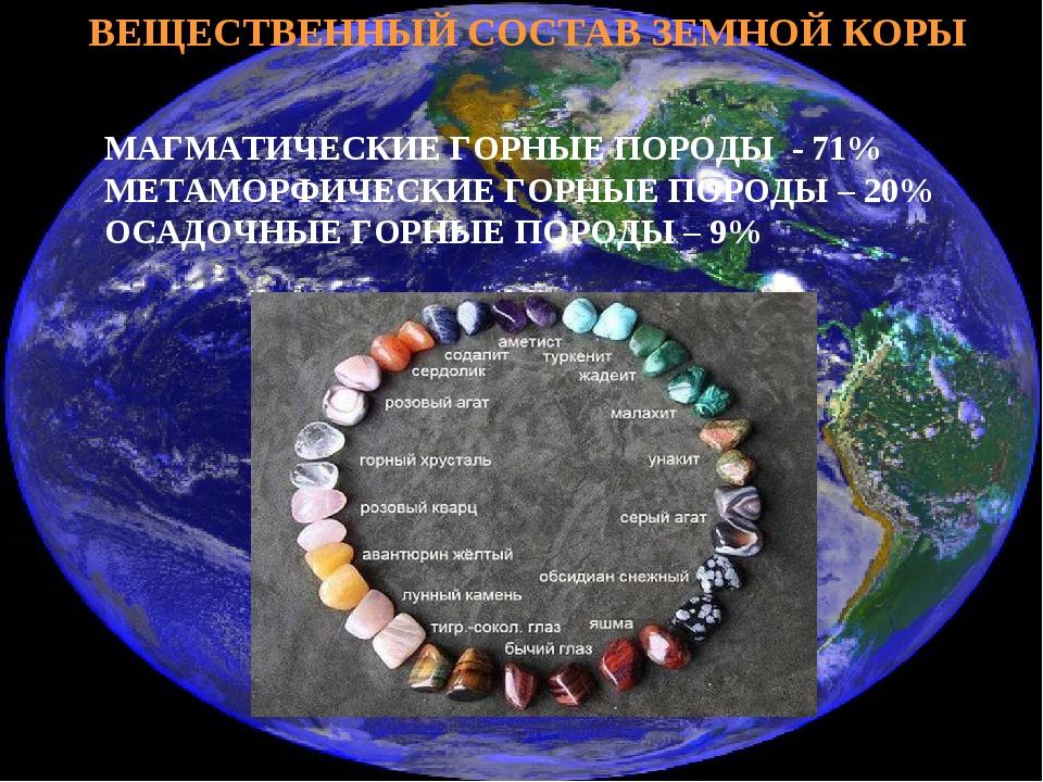 ВЕЩЕСТВЕННЫЙ СОСТАВ ЗЕМНОЙ КОРЫ МАГМАТИЧЕСКИЕ ГОРНЫЕ ПОРОДЫ - 71% МЕТАМОРФИЧ...