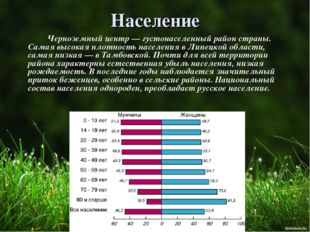 Население Черноземный центр — густонаселенный район страны. Самая высокая п