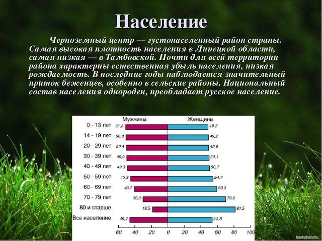 Население Черноземный центр — густонаселенный район страны. Самая высокая п...