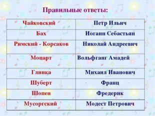 Правильные ответы: Чайковский Петр Ильич БахИоганн Себастьян Римский - Ко