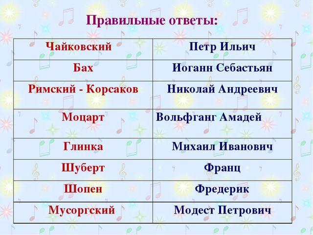 Правильные ответы: Чайковский Петр Ильич БахИоганн Себастьян Римский - Ко...