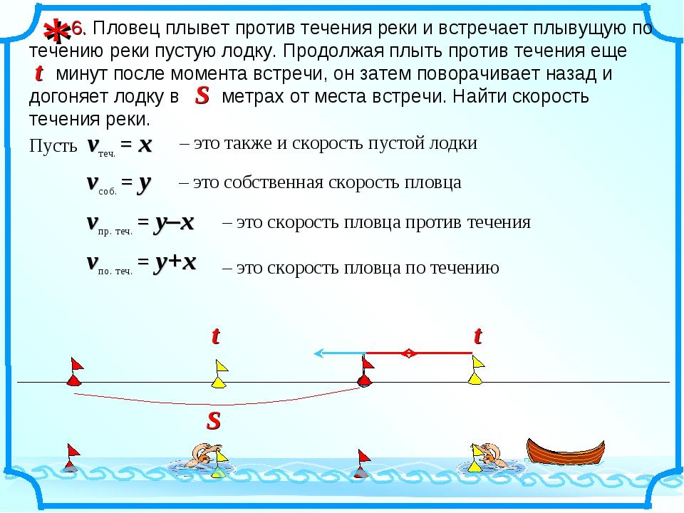 6. Пловец плывет против течения реки и встречает плывущую по течению реки пу...