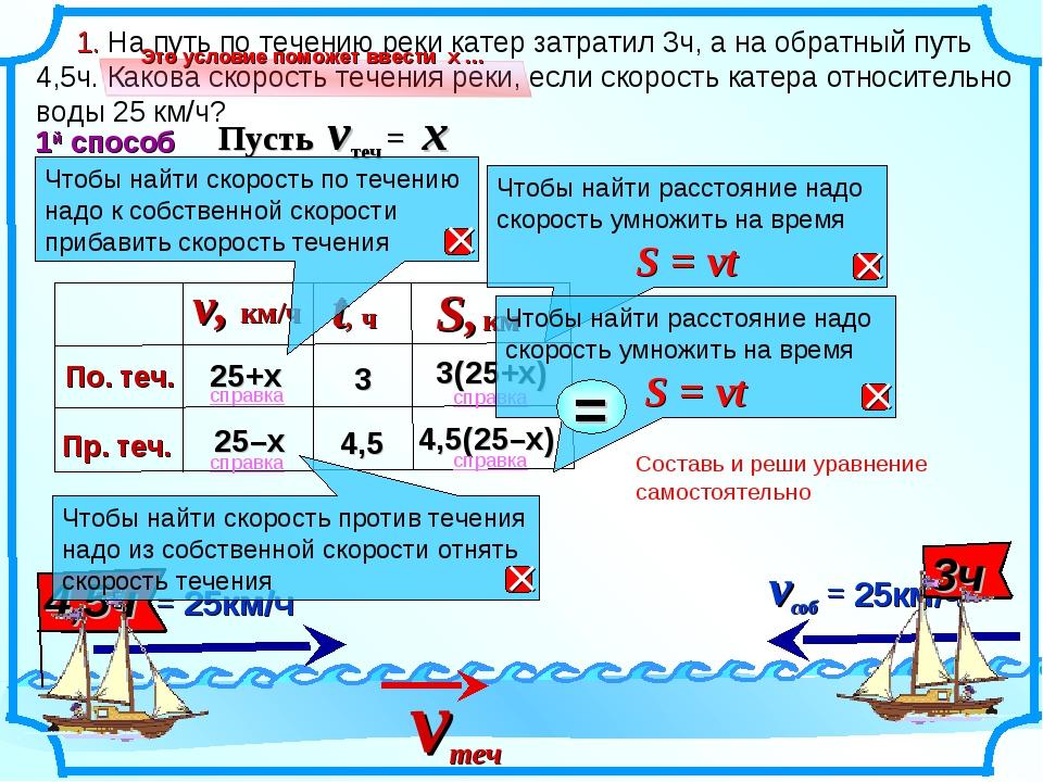 Составь и реши уравнение самостоятельно 1. На путь по течению реки катер затр...