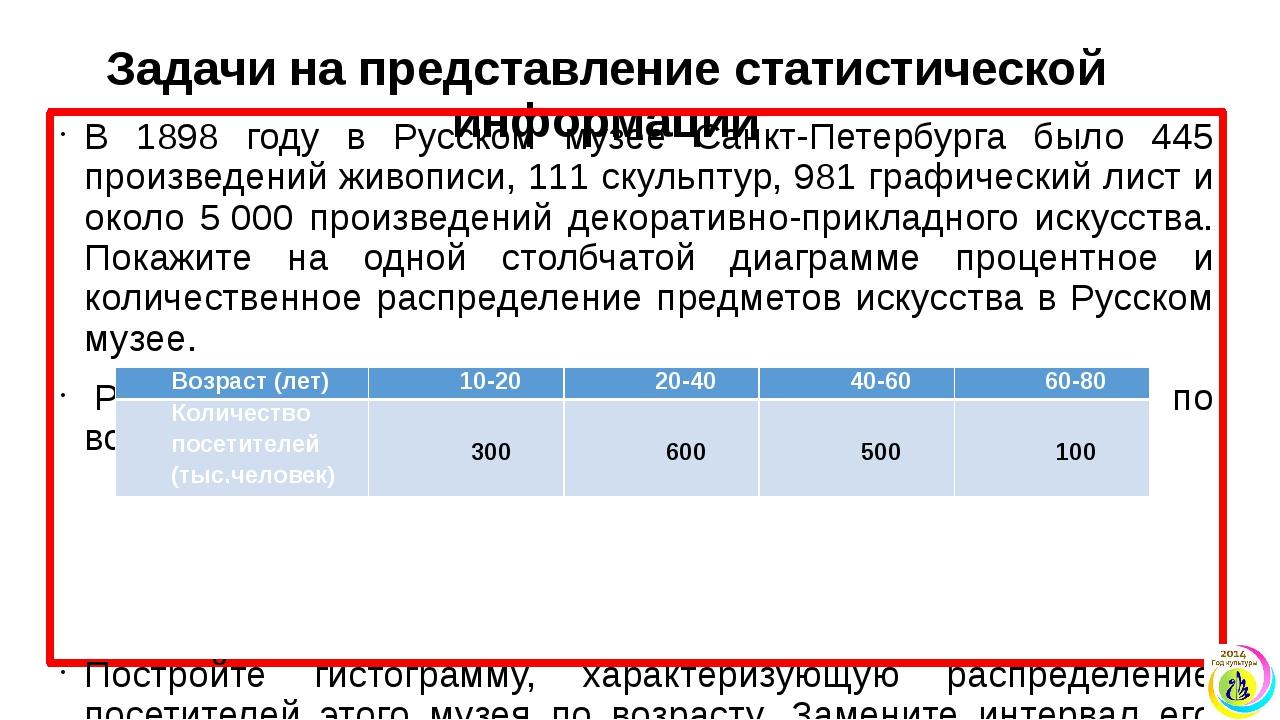 Задачи на представление статистической информации В 1898 году в Русском музее...