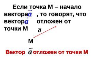 Если точка M – начало вектора , то говорят, что вектор отложен от точки M Ве