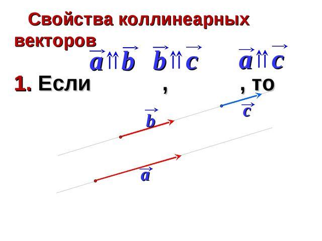 Свойства коллинеарных векторов 1. Если , , то
