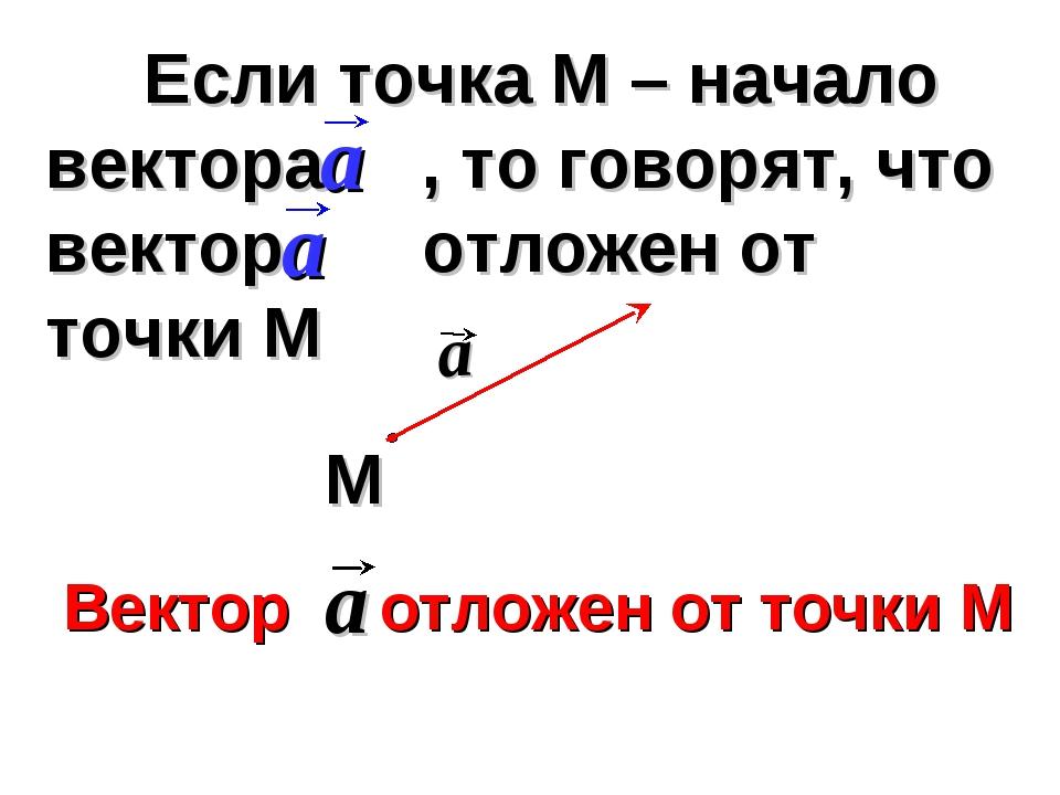 Если точка M – начало вектора , то говорят, что вектор отложен от точки M Ве...