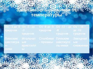 Зависимость снежинок от температуры От - 3 до 0 градусов От -5 –до -3 градусо