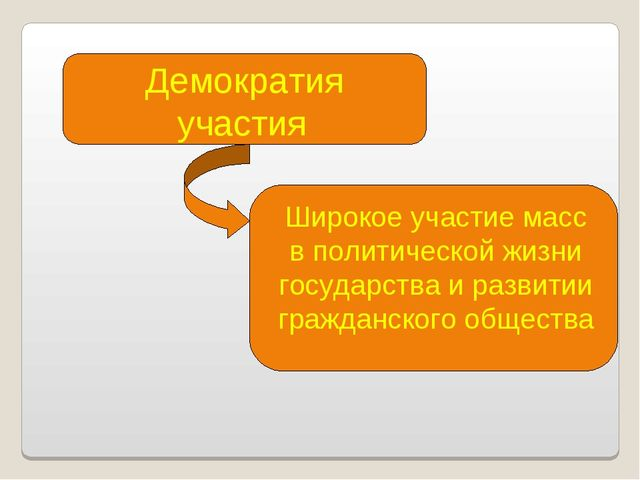 Демократия участия Широкое участие масс в политической жизни государства и ра...