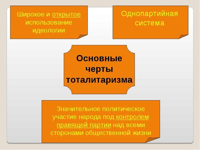 Основные черты тоталитаризма Широкое и открытое использование идеологии Одноп...