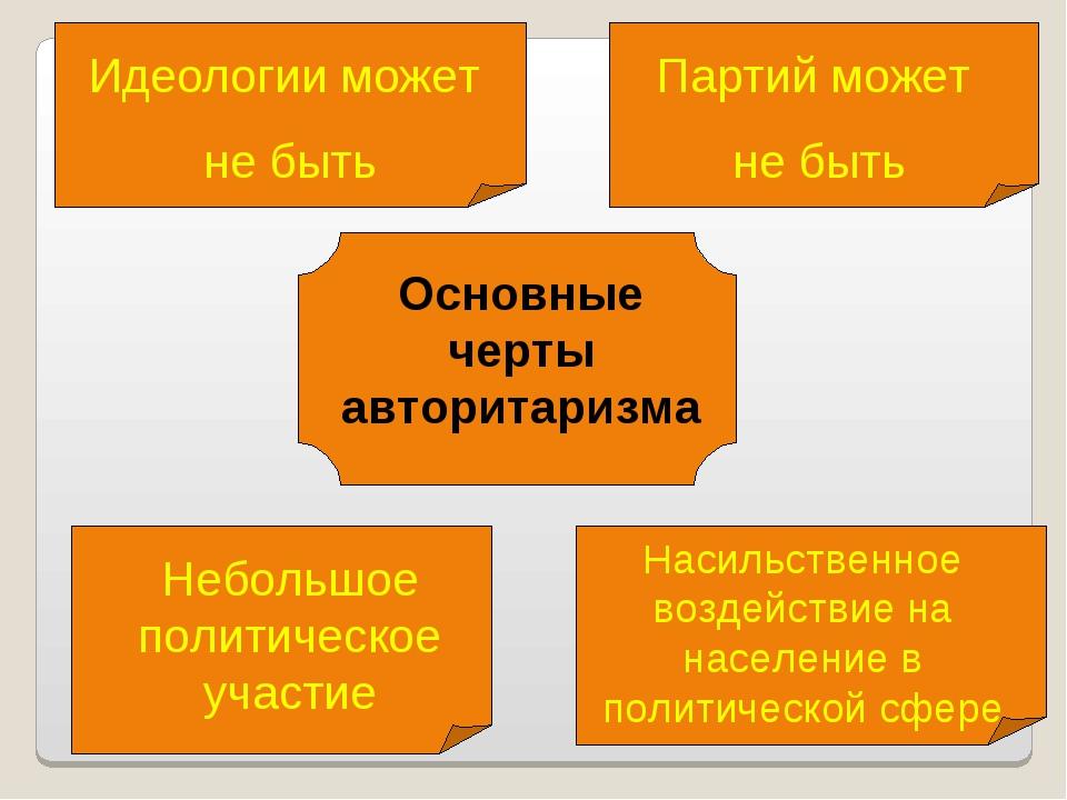 Основные черты авторитаризма Идеологии может не быть Партий может не быть Неб...