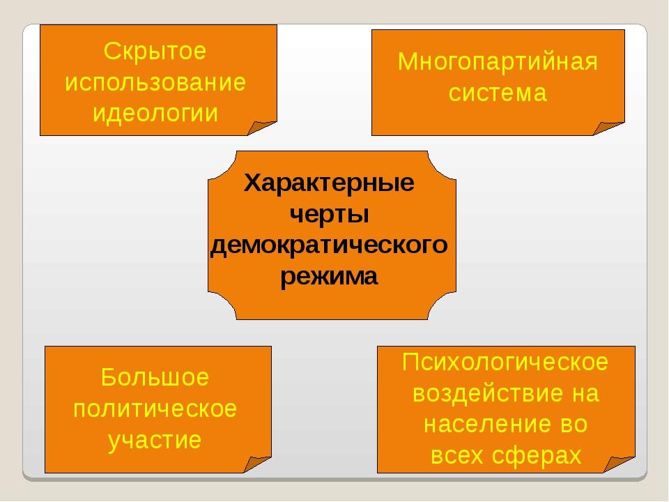 Характерные черты демократического режима Скрытое использование идеологии Мно...