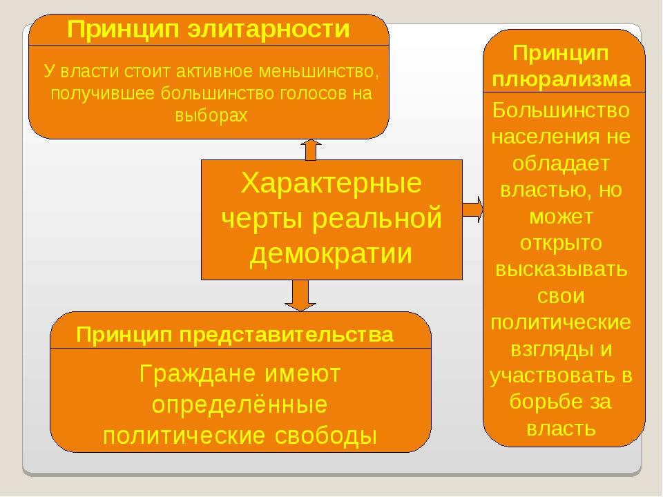 Характерные черты реальной демократии Принцип элитарности У власти стоит акти...