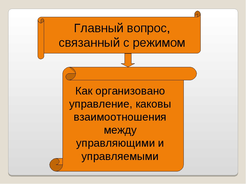 Главный вопрос, связанный с режимом Как организовано управление, каковы взаим...