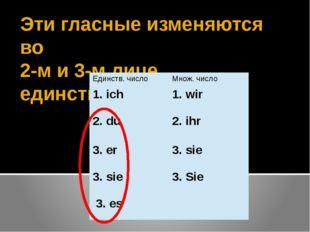 Эти гласные изменяются во 2-м и 3-м лице единственного числа Единств. число М
