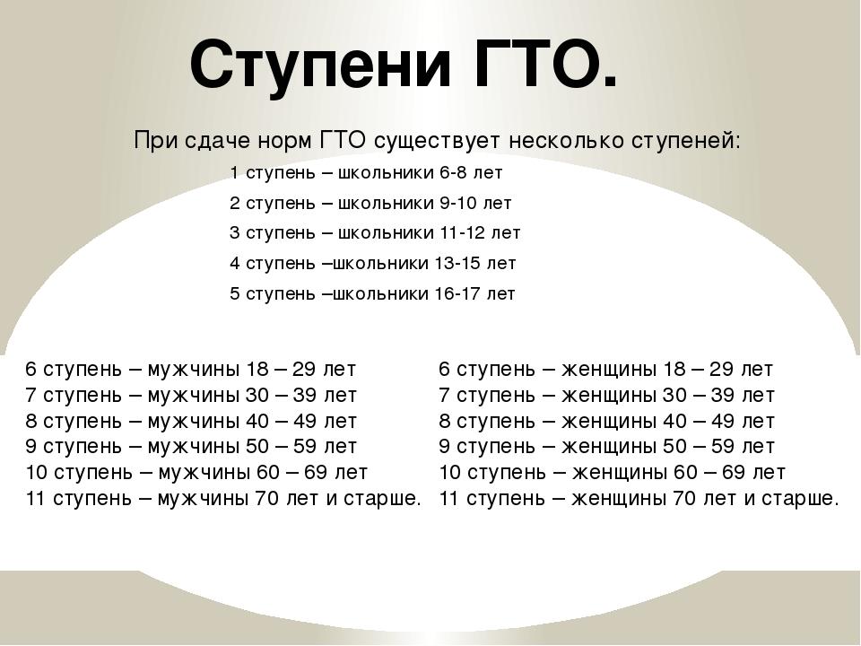 Ступени ГТО. При сдаче норм ГТО существует несколько ступеней: 1 ступень – шк...