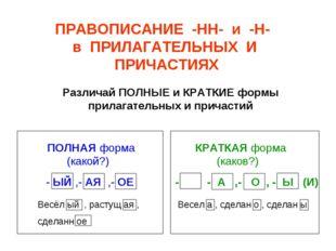 Различай ПОЛНЫЕ и КРАТКИЕ формы прилагательных и причастий ПРАВОПИСАНИЕ -НН-