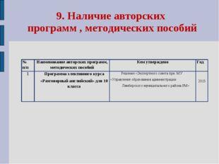 9. Наличие авторских программ , методических пособий № п/пНаименование автор