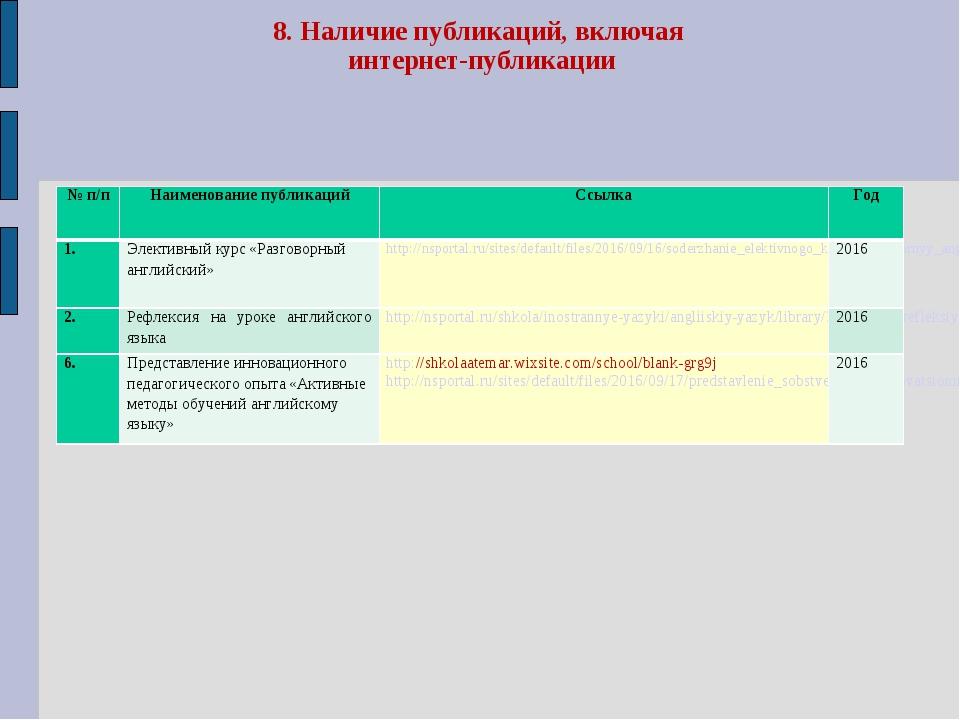 8. Наличие публикаций, включая интернет-публикации № п/пНаименование публика...