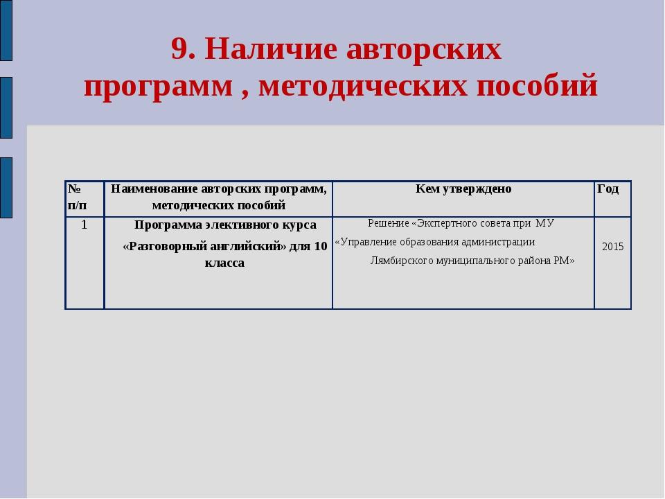 9. Наличие авторских программ , методических пособий № п/пНаименование автор...