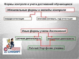 Обязательные формы и методы контроля Иные формы учета достижений текущая атт
