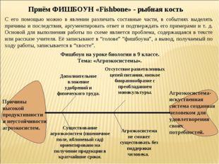 Приём ФИШБОУН «Fishbone» - рыбная кость С его помощью можно в явлении различа