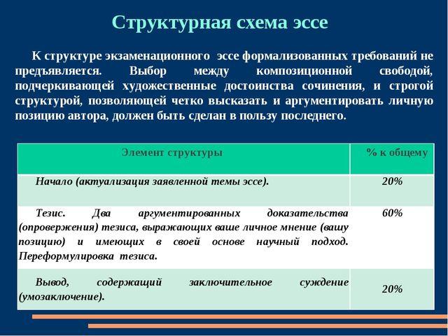 Структурная схема эссе К структуре экзаменационного эссе формализованных тре...