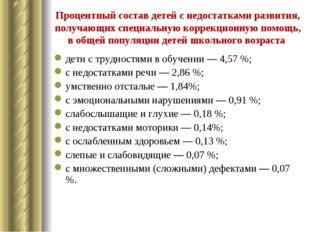 Процентный состав детей с недостатками развития, получающих специальную корре