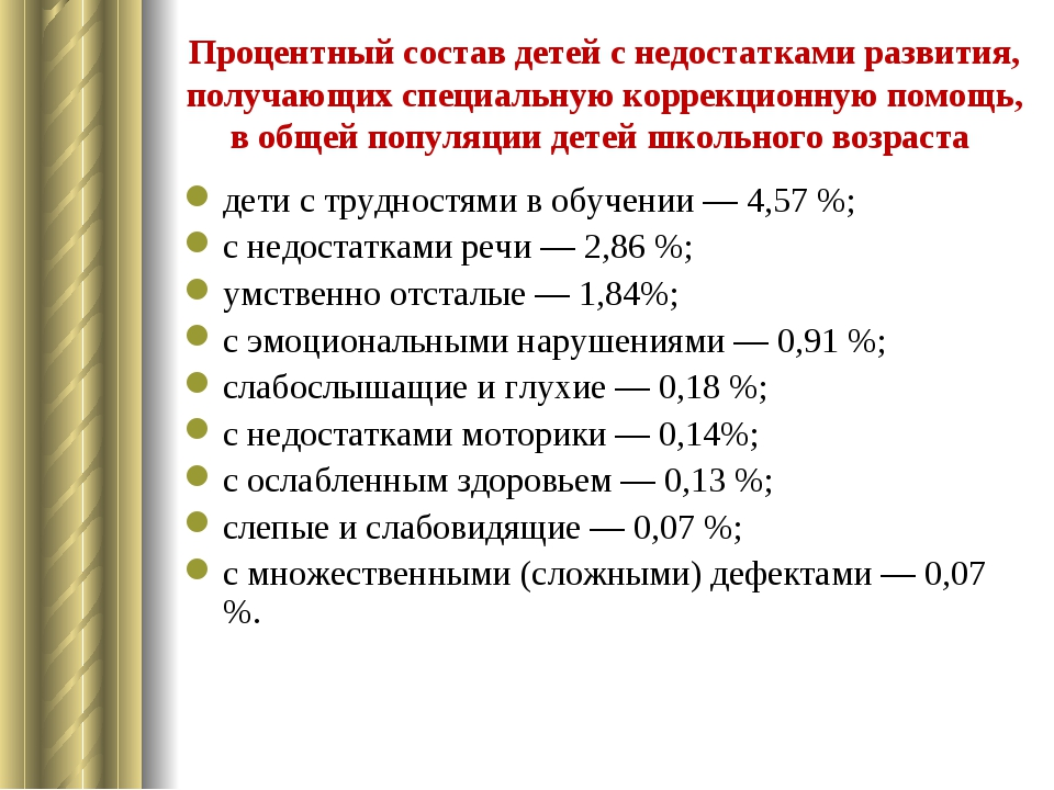 Процентный состав детей с недостатками развития, получающих специальную корре...
