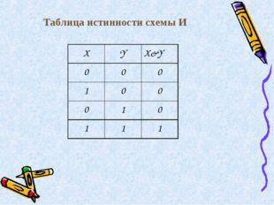 Таблица истинности схемы И XYX&Y 000 100 010 111