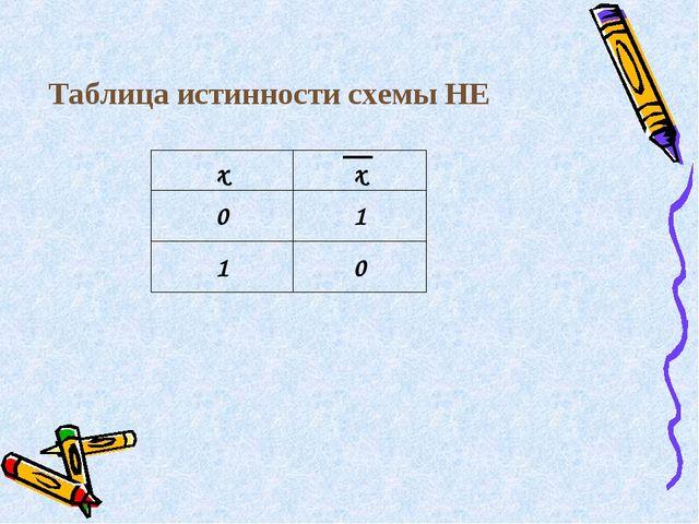 Таблица истинности схемы НЕ xx 01 10