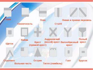 Глава Оконечность Пояс Столб Левая и правая перевязь Щиток Кайма Крест (прямо