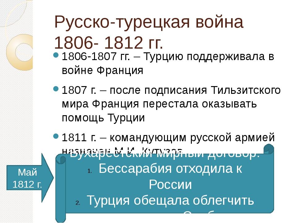 Русско-турецкая война 1806- 1812 гг. 1806-1807 гг. – Турцию поддерживала в во...