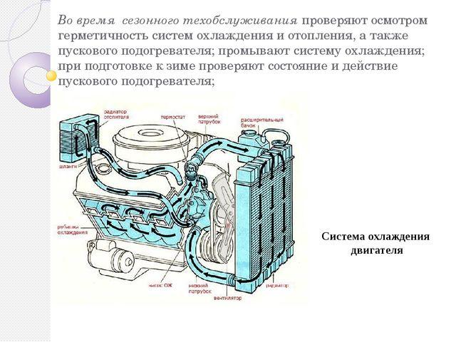 Во время сезонного техобслуживания проверяют осмотром герметичность систем ох...