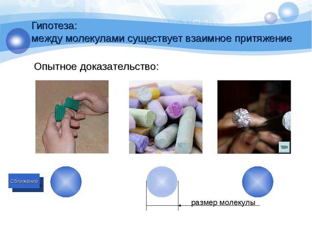 Гипотеза: между молекулами существует взаимное притяжение Опытное доказательс...