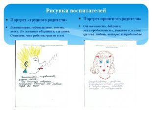 Рисунки воспитателей Портрет «трудного родителя» Высокомерие, недовольство, з