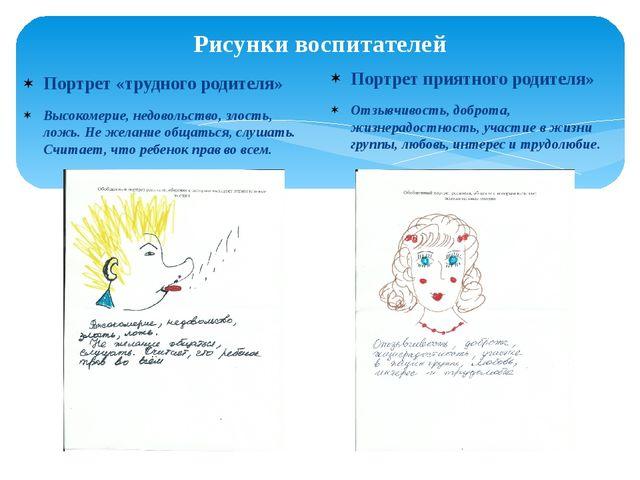 Рисунки воспитателей Портрет «трудного родителя» Высокомерие, недовольство, з...