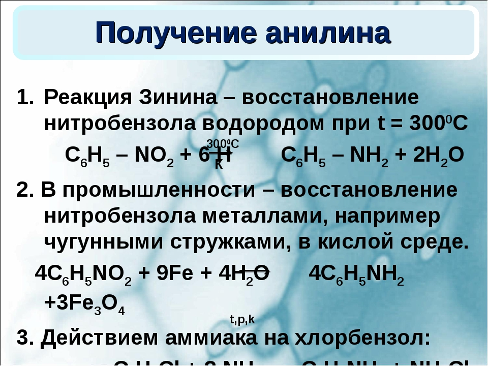 Получение анилина Реакция Зинина – восстановление нитробензола водородом при...