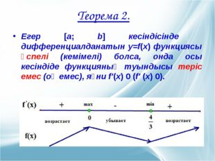 Егер [а; b] кесіндісінде дифференциалданатын у=f(х) функциясы өспелі (кемімел