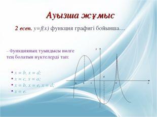 Ауызша жұмыс 2 есеп. y=f(x) функция графигі бойынша… – Функцияның туындысы нө