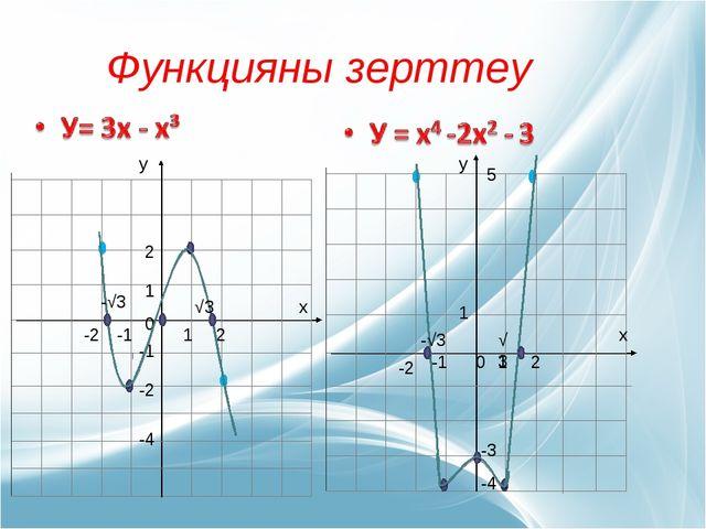 Функцияны зерттеу 1 2 1 2 -1 -2 0 -1 -2 -4 х у √3 -√3 х 0 1 2 -1 -2 1 5 -3 -4...