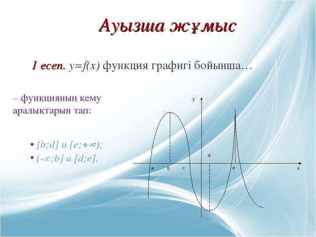 Ауызша жұмыс 1 есеп. y=f(x) функция графигі бойынша… – функцияның кему аралық...
