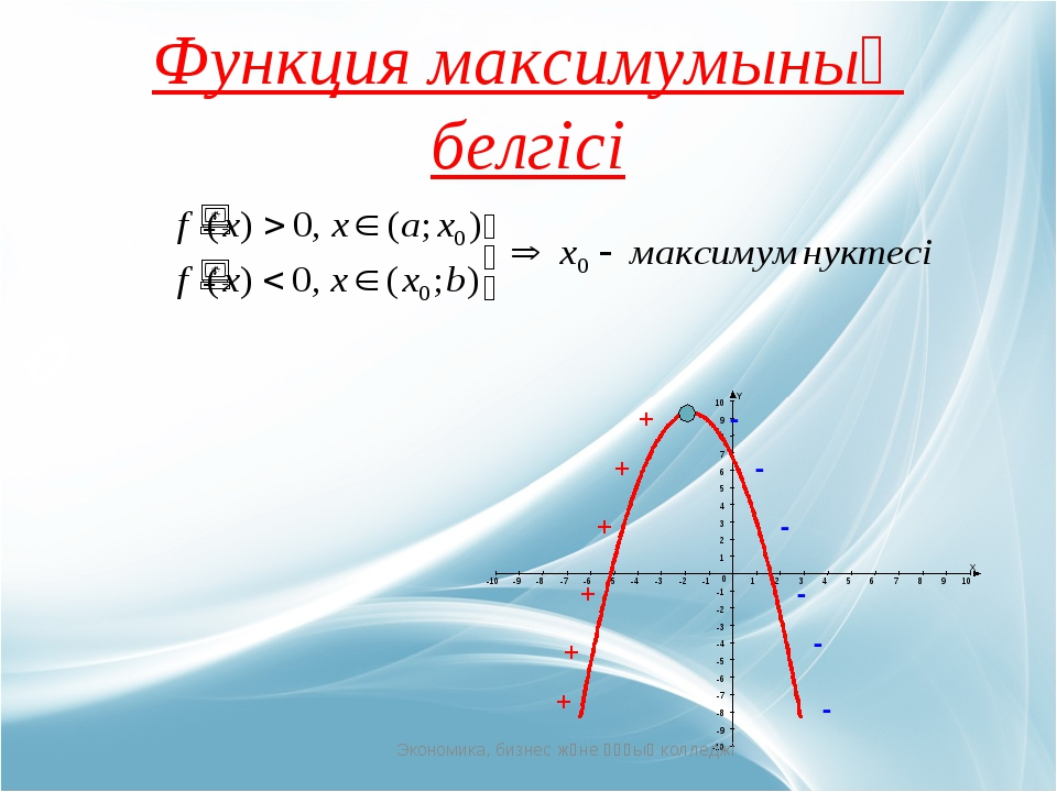 Функция максимумының белгісі Экономика, бизнес және құқық колледжі Экономика,...