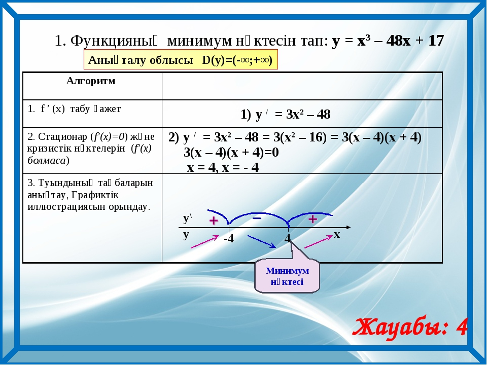 1) y / = 3x2 – 48 2) y / = 3x2 – 48 = 3(x2 – 16) = 3(x – 4)(x + 4) 1. Функция...