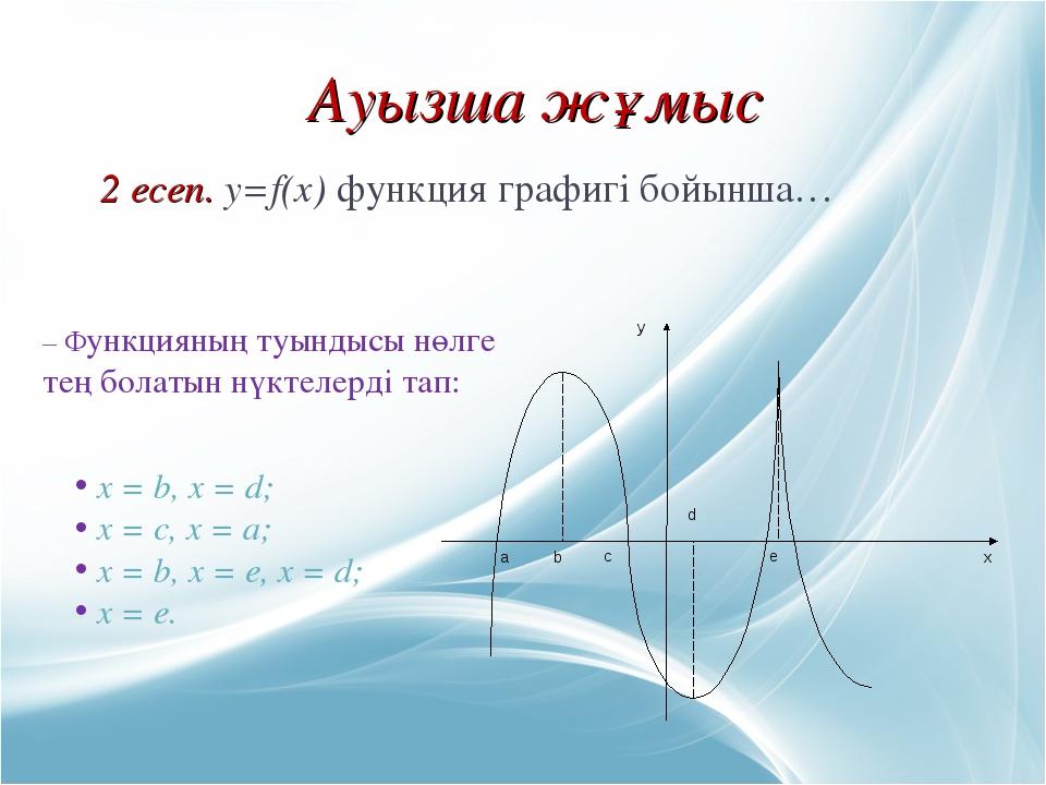 Ауызша жұмыс 2 есеп. y=f(x) функция графигі бойынша… – Функцияның туындысы нө...